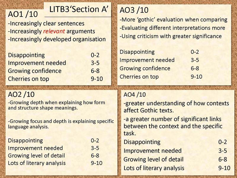 A2 Gothic Success Marking