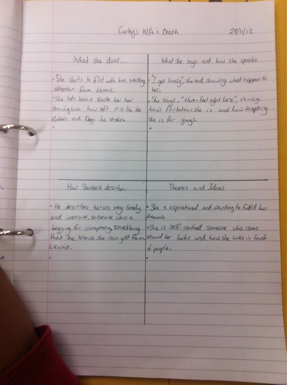 GCSE Characterisation in Mice and Mem