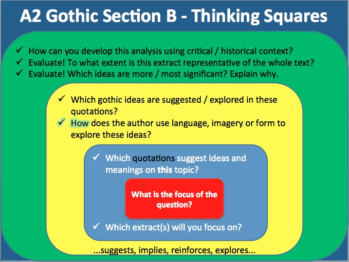 Gothic Section B Thinking Squares