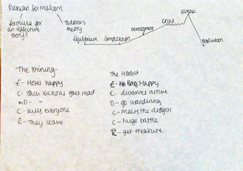Students Narrative Graph