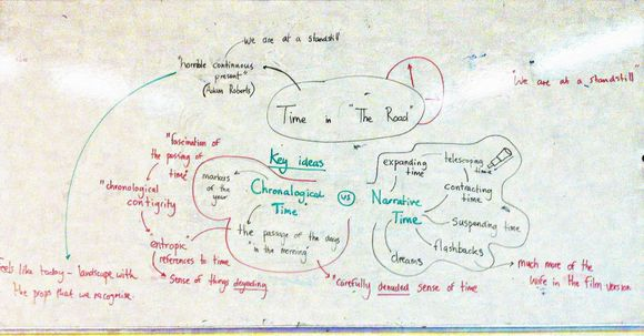 Aspects of Narrative- Time and Structure
