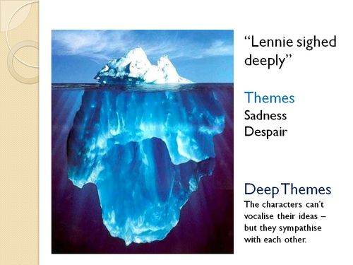 Characterisation Iceberg