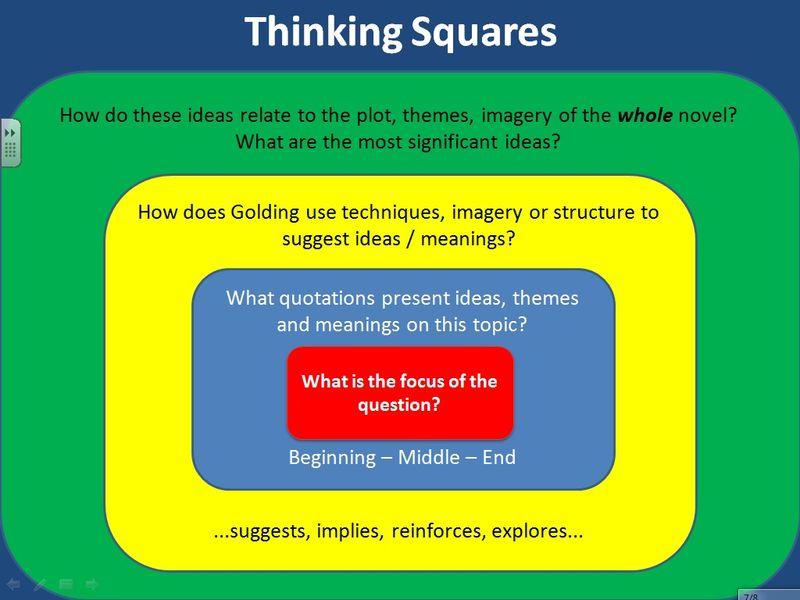 LOTF - thinking squares